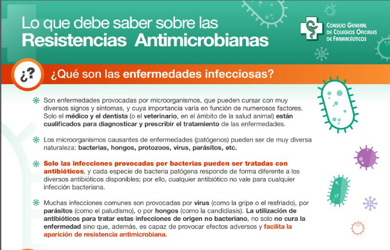 Resistencia Antimicrobianas.png
