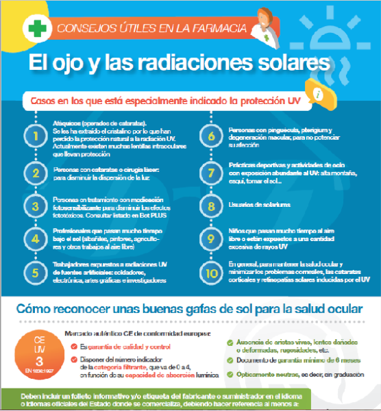 El ojo y las radiaciones solares.png