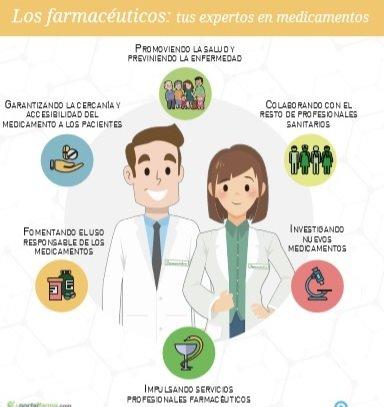 Dia Mundial del Farmacéutico2.jpg